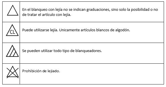 lejiado-simbolos-de-conservacion-rafael-matias-tejidos