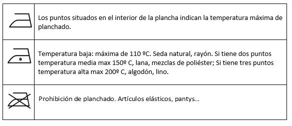 planchado-simbolos-de-conservacion-rafael-matias-tejidos